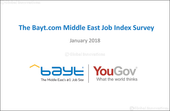 Nearly 9 in 10 Companies in the UAE Will Be Hiring in the Next 12