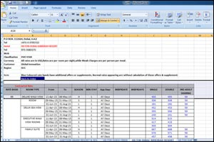 Global Innovations Travel Technology Alert: Excel Tariff  - viewing data in one go